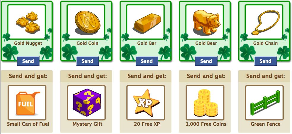 farmville pot of gold, generosit rewarded with fuel and more