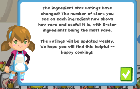 Restaurant City Ingredient Star Rating changes