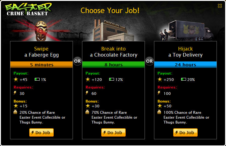 Easter crime basket choose your job
