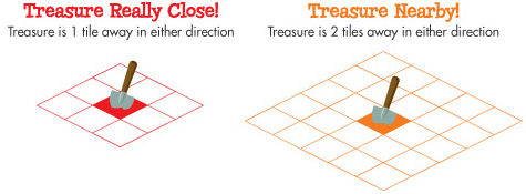 Treasure Isle: Really Close and Nearby