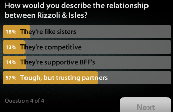 Rizzoli and Isles Cafe World Question 4 Results