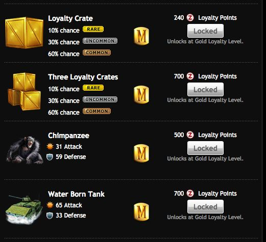 mafia wars loyalty gold reward items