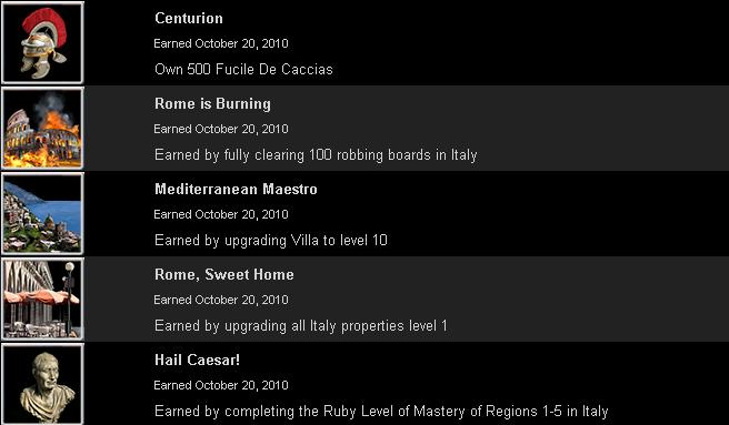 Mafia Wars Italy Achievements