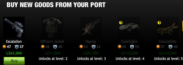 Port Levels 1 to 5