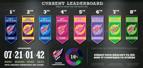 Mountain Dew Flavor Leaderboard