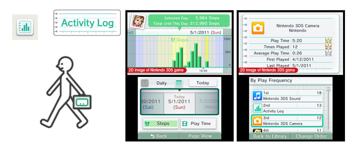 nintendo 3DS activity log
