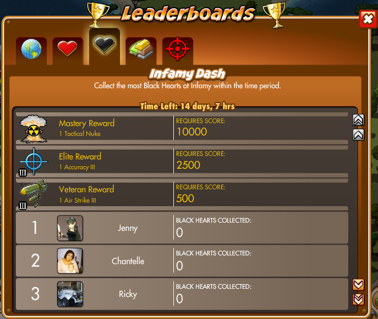 Empires Allies Leaderboard in action