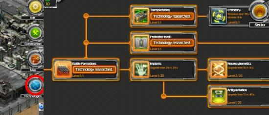 Total Domination technology research