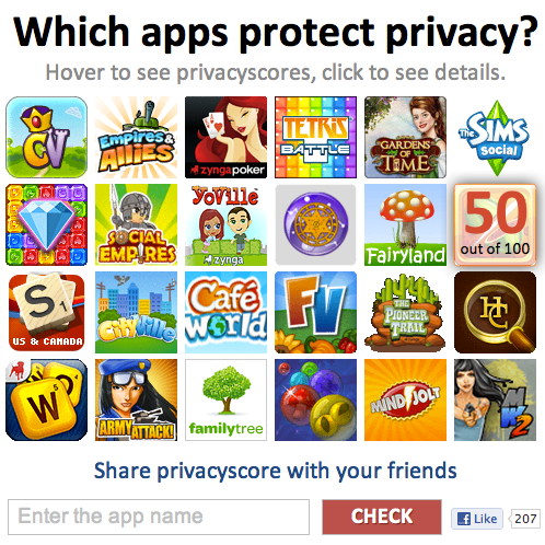 Privacyscore Facebook