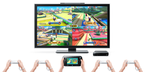 Nintendo Land screens