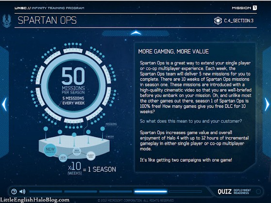 Halo Spartan Ops screens