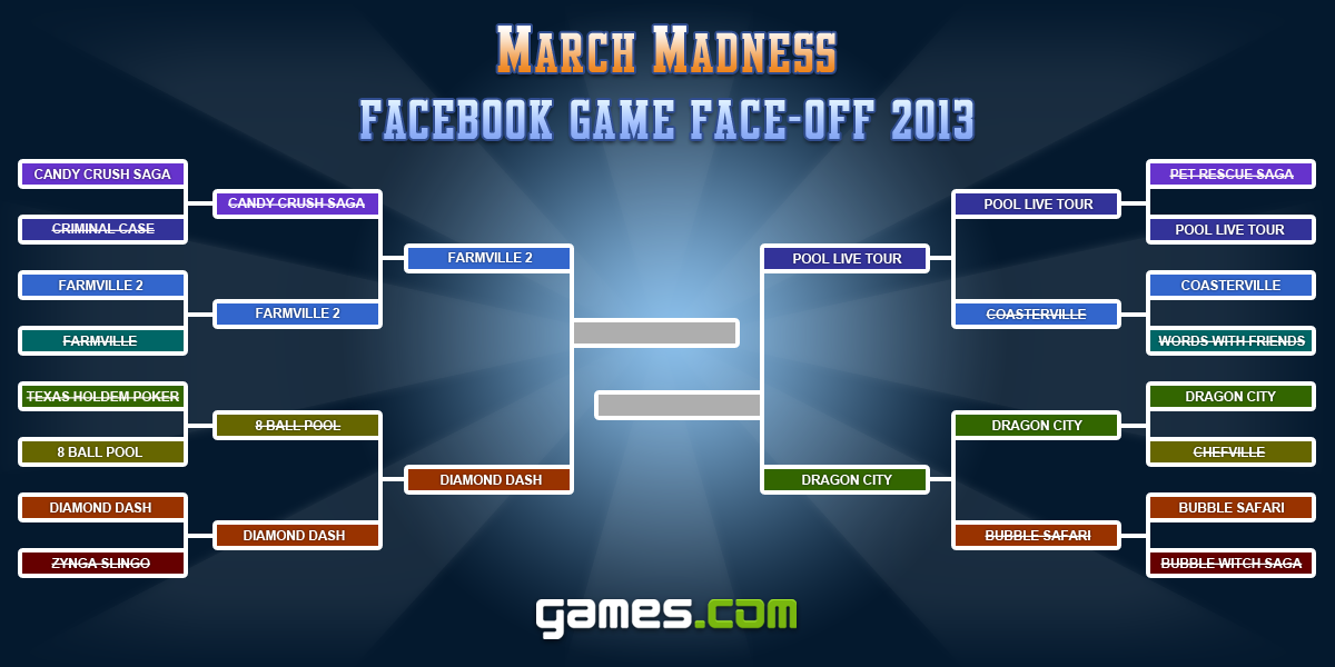March Madness Facebook Game Face-off 2013 round three