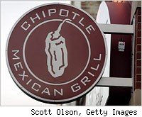 chipotle jobs