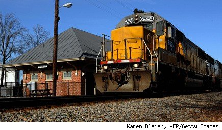 Norfolk Southern workplace injuries sued