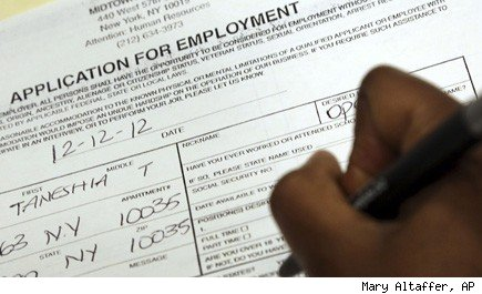 unemployment benefits federal budget cuts