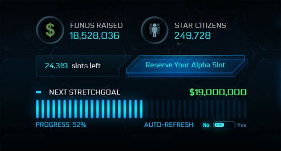 Star Citizen crowdfunding counter