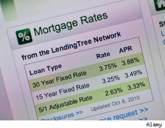 refinancing options