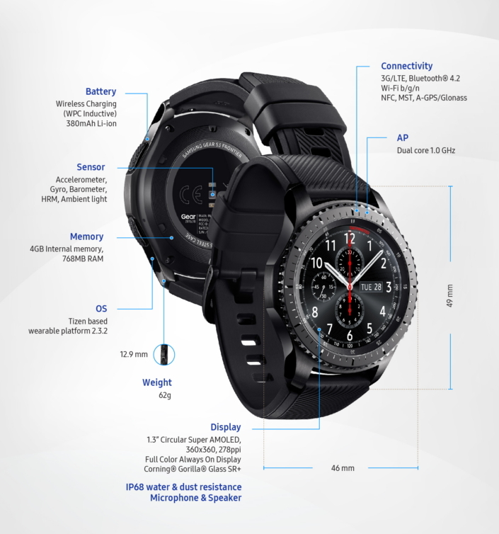 how to connect samsung pay to gear s3