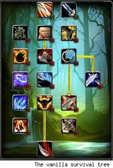 WoW Archivist The bizarre choices in WoW's earliest talent trees