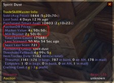 Gold Capped: Never scan the Auction House again