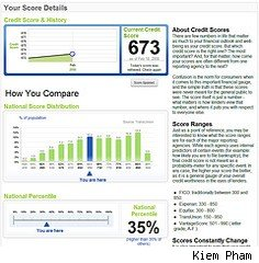 Credit Score Report >> Little Known Things That Hurt Your Credit Score Aol Finance