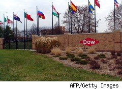 dow chemical earnings