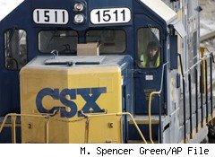 CSX Boosts Dividend by 8% on Improved Results