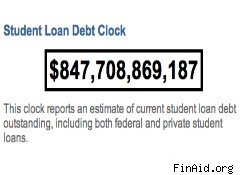 Student Loan Debt Clock as of Aug. 29, 3:40 p.m.