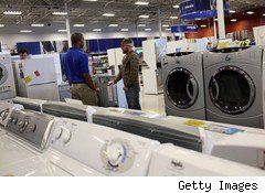 Durable goods -- washing machines