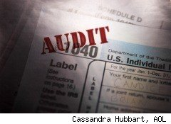 We answer your top questions about tax audits