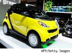 Hertz to rent electric cars like the Smart Fortwo