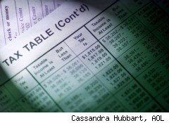 How to determine your taxable income
