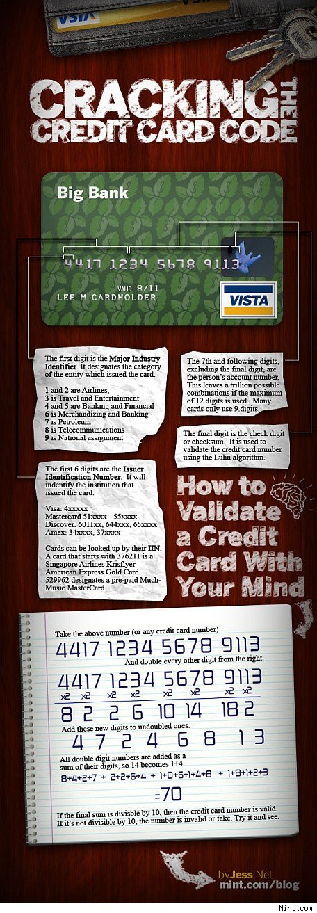 decoding your credit card