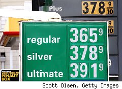 Gas prices and your wallet