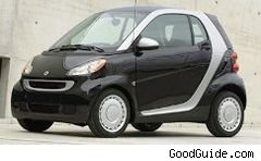 litlle smart car - car ratings