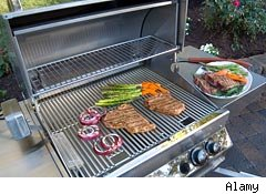 Before shopping for a grill ask yourself what you want it to do.
