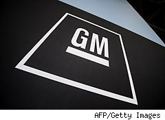 Why you should invest in General Motors