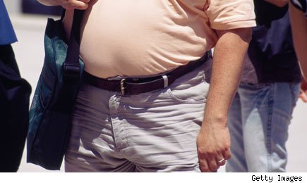 Obese people and politics in America