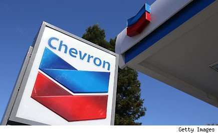 Chevron estimates that the abundance of cheap natural gas in the U.S. will be short-lived