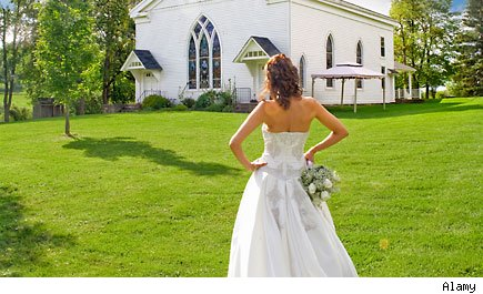 Wedding church budget