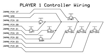 joystick_wire_engadget_howto how to consolize an arcade game ps1 controller wiring diagram at aneh.co