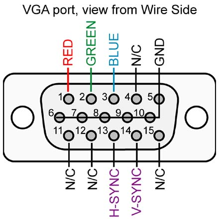 pin vga pinout diagram   help with scando harness wiring    howto turn a standard xbox video cable into a vga cable for