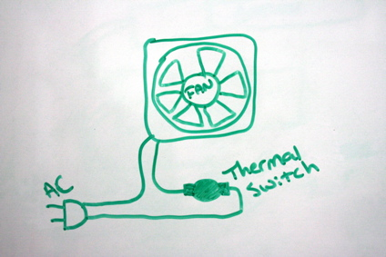 how to build your own hd projector part  the thermal switch will power up the fan when the temperature rises above between 113acircordm to 127acircordm f the switch closes and fan is switched on