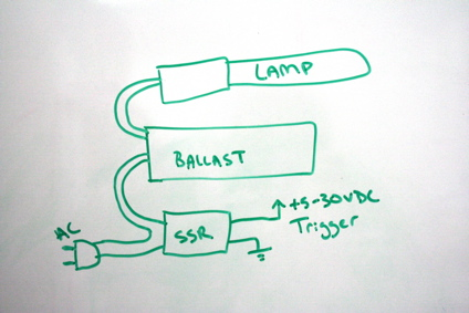 how to build your own hd projector part  to keep things easy to understand we ve split the circuits into two diagrams the solid state relay ssr will power up the lamp ballast when it sees