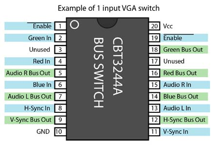 how-to: make a solid-state a/v switcher, Wiring diagram