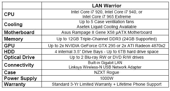 iBUYPOWER\'s Core i7-powered LAN Warrior makes other SFF rigs weep