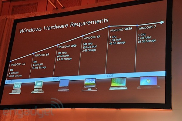 Editorial: Windows on ARM is a big deal, but it's not enough