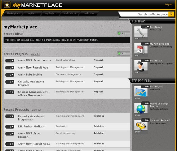 My Marketplace