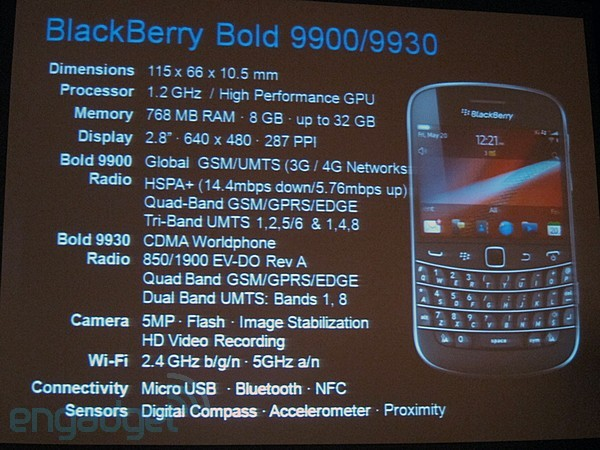BlackBerry Bold 9900 and 9930 (Bold Touch) official