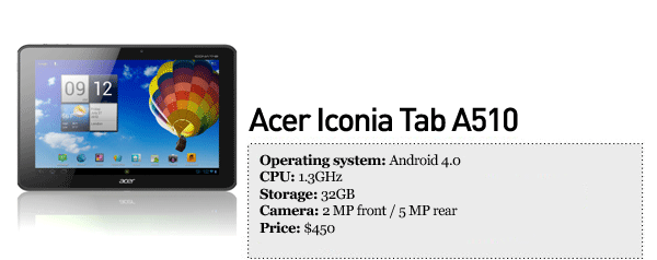 Acer Iconia A510